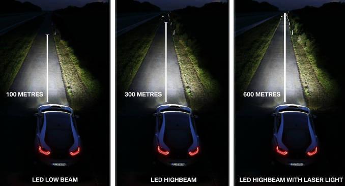 Bmw Kick Starts Laser Headlamp Production For The I8