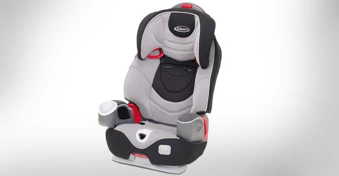 car seat manufacturer graco recalling 3 8 million toddler and booster seats ndtv carandbike. Black Bedroom Furniture Sets. Home Design Ideas