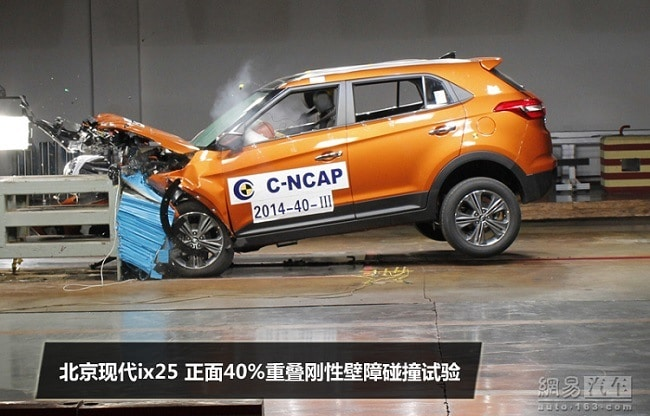 Hyundai ix25 crash test in China