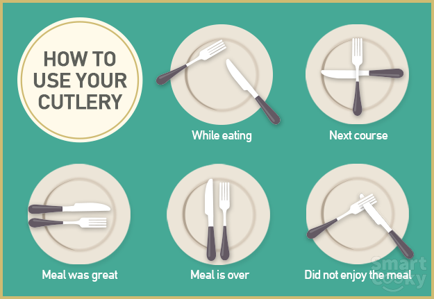 The Fine Dining Guide Basic Restaurant Etiquette One Should Follow