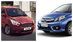 Honda Amaze CVT vs Ford Figo Aspire: Specifications and Features Comparison
