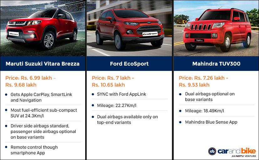 Maruti Suzuki Vitara Brezza Vs Ford Ecosport Vs Mahindra