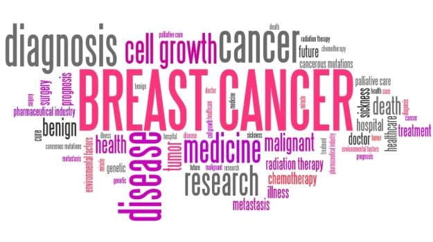 6 Effective Ways to Prevent Breast Cancer