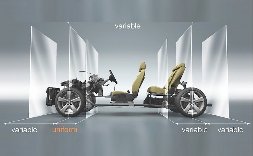 What Is Volkswagen S Mlb Platform All About Ndtv Carandbike