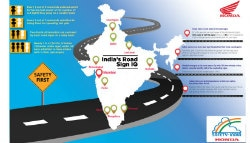 Honda Motorcycle And Scooter India Carry Out Road Sign IQ Survey