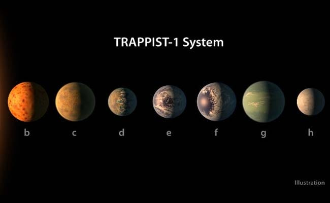 trappist 1 system afp