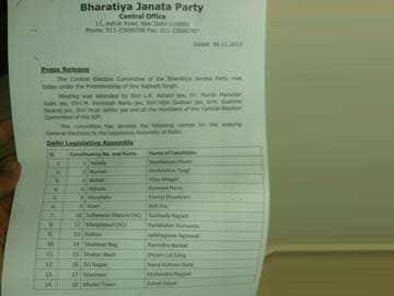 21 sitting MLAs in BJP list for Delhi polls