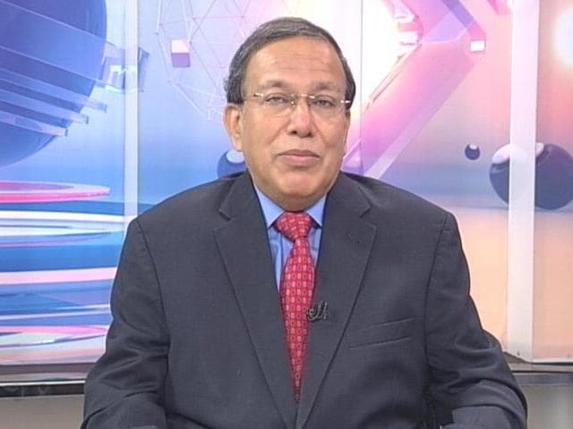 Video : View On RBI Credit Policy