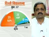 Videos : अबकी बार दिल्ली में बीजेपी सरकार?