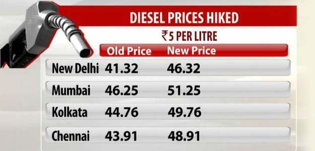 Diesel price hike of Rs 5, allies want rollback