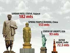 सरदार पटेल की 'मेड इन चाइना' मूर्ति की खबरों पर कांग्रेस ने पीएम मोदी पर साधा निशाना