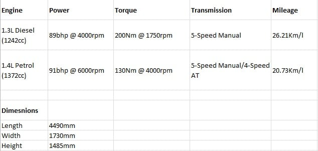 Maruti Suzuki Ciaz Specifications