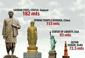 पीएम मोदी 31 अक्टूबर को गुजरात में सरदार पटेल की प्रतिमा 'स्टैच्यू ऑफ यूनिटी' का करेंगे लोकार्पण