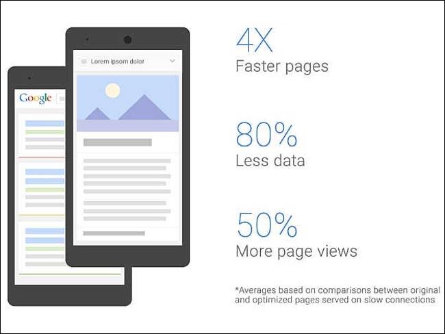 गूगल ने क्रोम, एंड्रॉयड ब्राउजर के साथ तेज सर्च का किया वादा