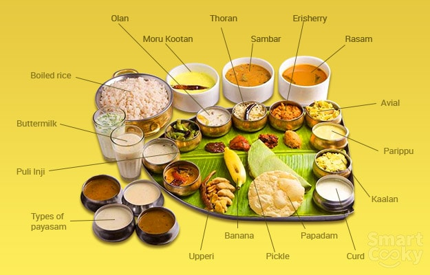 Why people eat with their hands in kerala ndtv food for Cuisine you eat with your hands