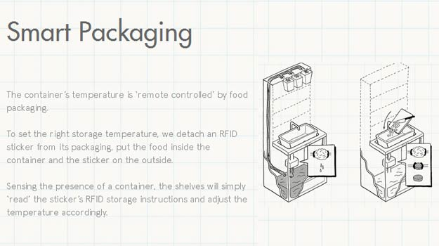 Concept Kitchen Image Three