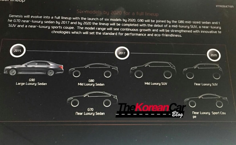 Genesis G80 2016 Meet Hyundai S Perception Of Luxury: Hyundai's Genesis Luxury Brand Roadmap Leaked; 3 New SUVs