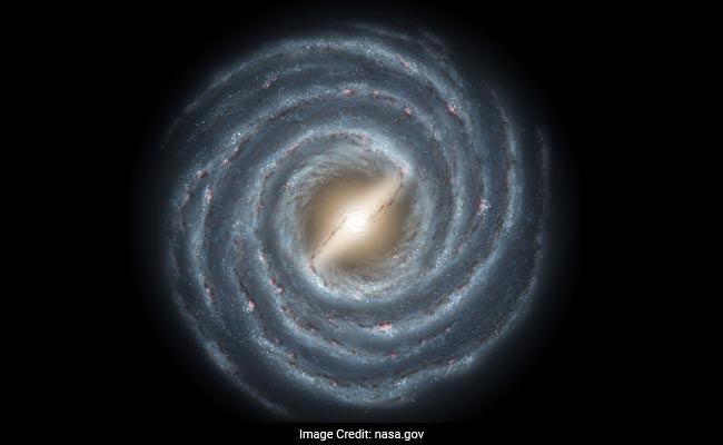 700 Billion Suns! That Is How Much Milky Way Galaxy Weighs