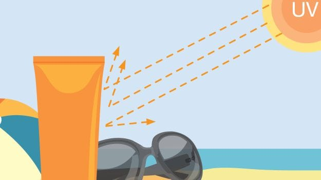 How Sunscreens Are Tested for SPF, Water Resistance aUVA Protection
