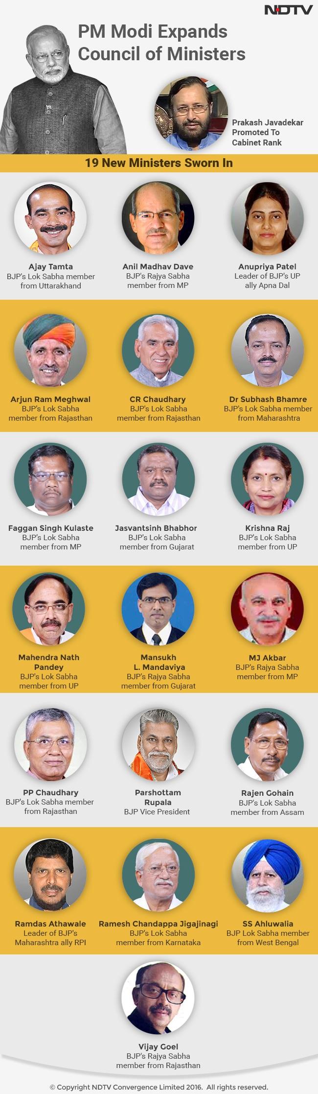Prakash Javadekar Promoted In Cabinet Expansion, 'Doers' Sworn In ...