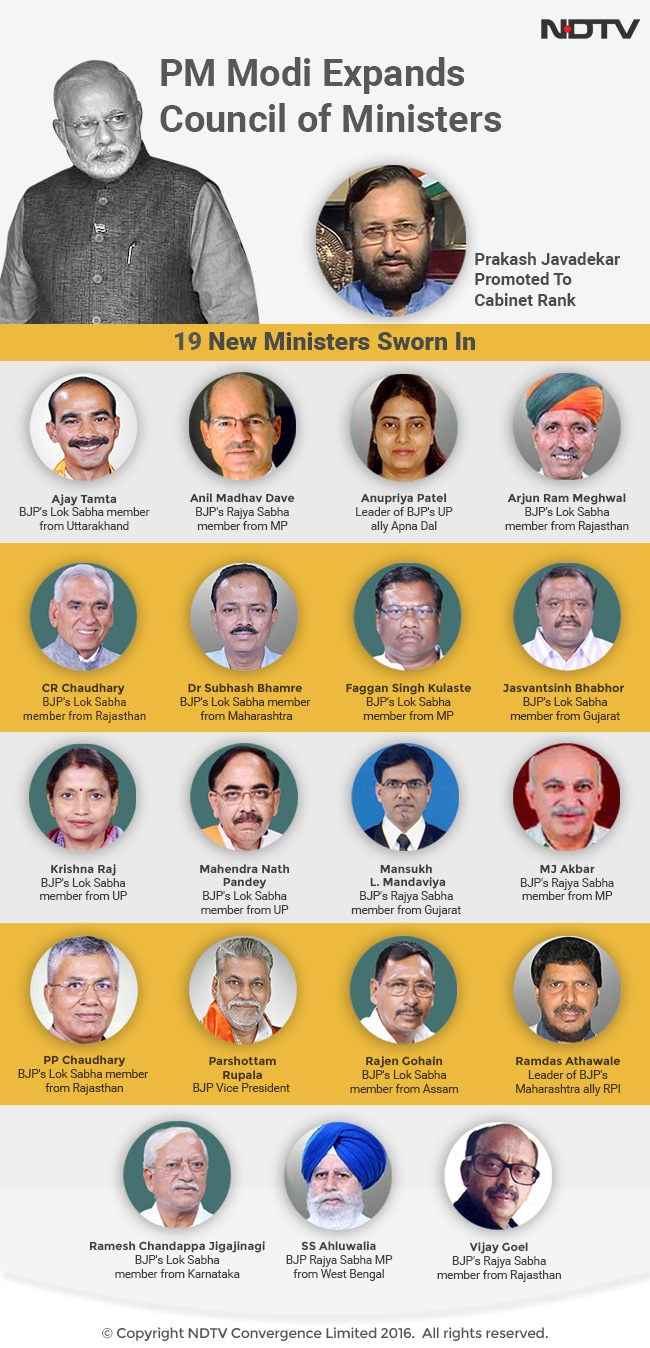 Cabinet Reshuffle: How PM Narendra Modi's New Ministers Were Selected