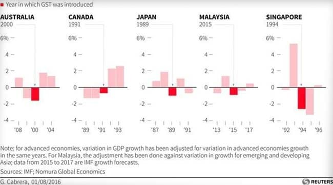 how did economic growth compare in Explaining the mystery of fast economic growth under democratic and while this relative economic performance makes for a great statistic in political.