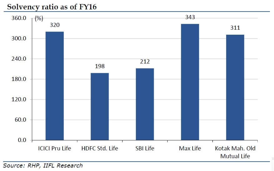 Icici prudential ipo valuation