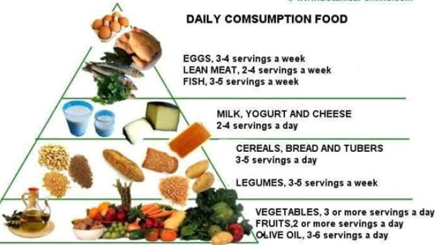 diabetes diet chart: World diabetes day 2016 the diabetes diet what to eat and what