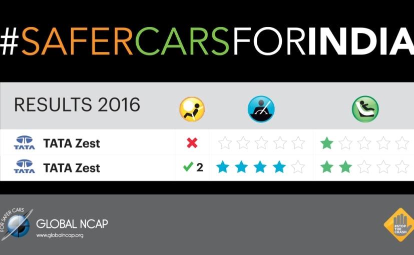 Tata Zest Crash Test Score Card