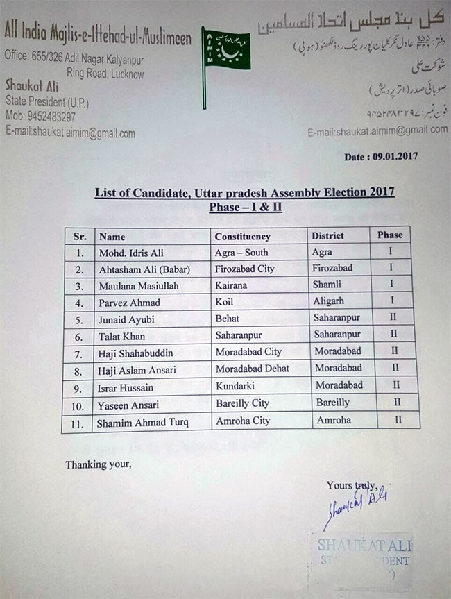 aimim party list in up