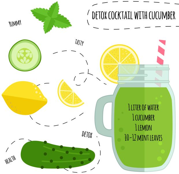 cucumber juice 620