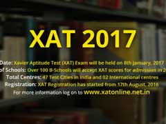 XLRI- Xavier School OF Management: Know More About XAT 2017