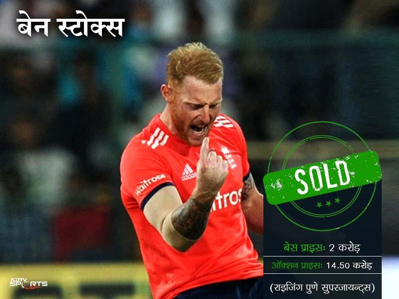 Live IPL Auction : ईशांत शर्मा नहीं बिके, बेन स्टोक्स को 14.50 करोड़, टाइमल मिल्स को 12 करोड़ मिले