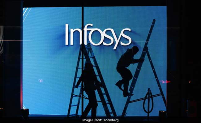Vishal Sikka resignation sends Infosys stocks reeling