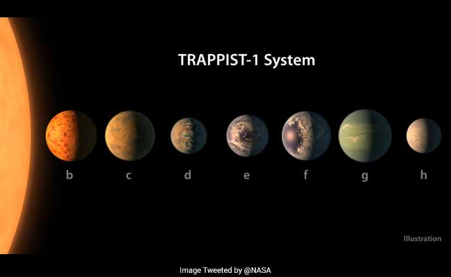 10 Things To Know About Earth-Like Planets Found In Nearby ...