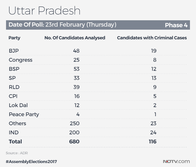 up election phase 4 criminal cases gfx