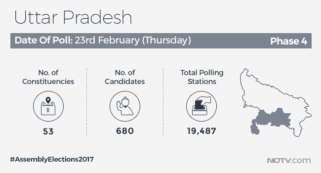 up election phase 4 facts gfx