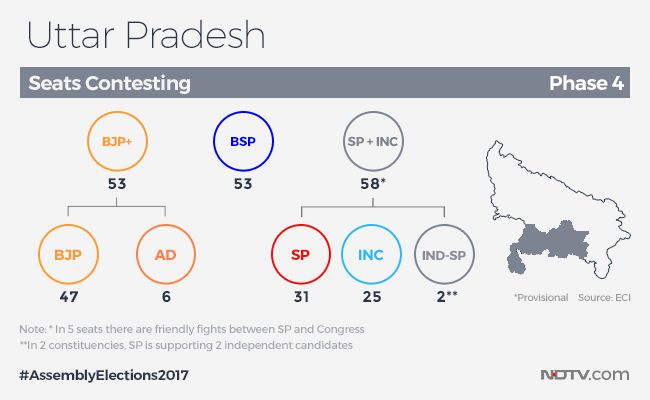 up election phase 4 seats contesting gfx