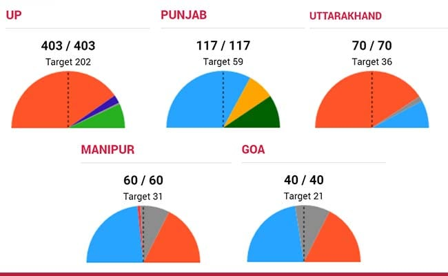 assembly election graphic