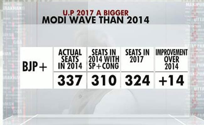 modi wave repeats 650 gfx 2