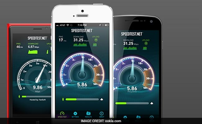 ookla speed test online mobile