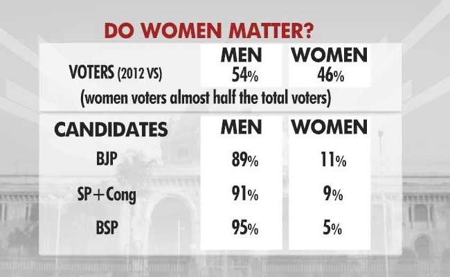 women 650