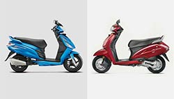 Two-Wheeler Industry Posts Steady Growth