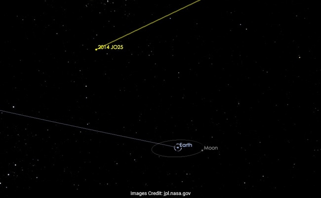 2,000-Foot-Long Asteroid To Fly 'Very Close' To Earth In Mid-April: NASA
