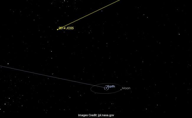 nasa jo25 asteroid