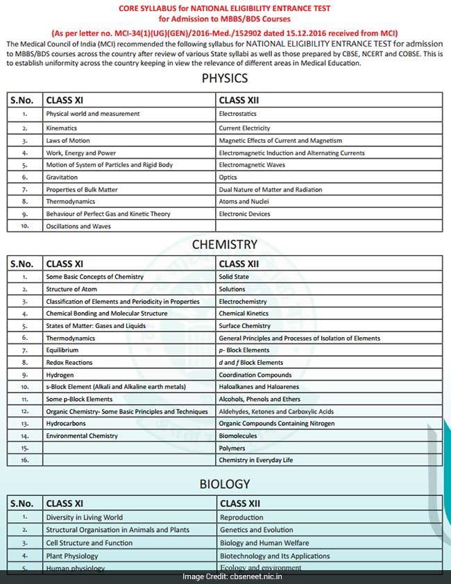 the data model resource book volume 3 pdf
