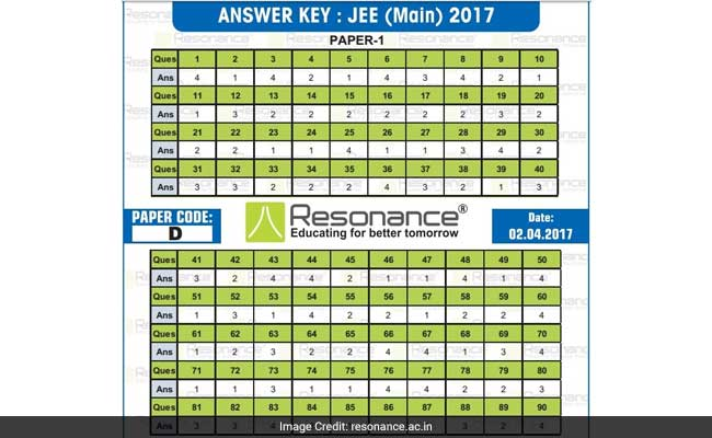 resonance answer key