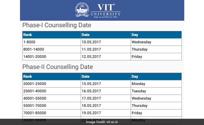 vit counselling schedule