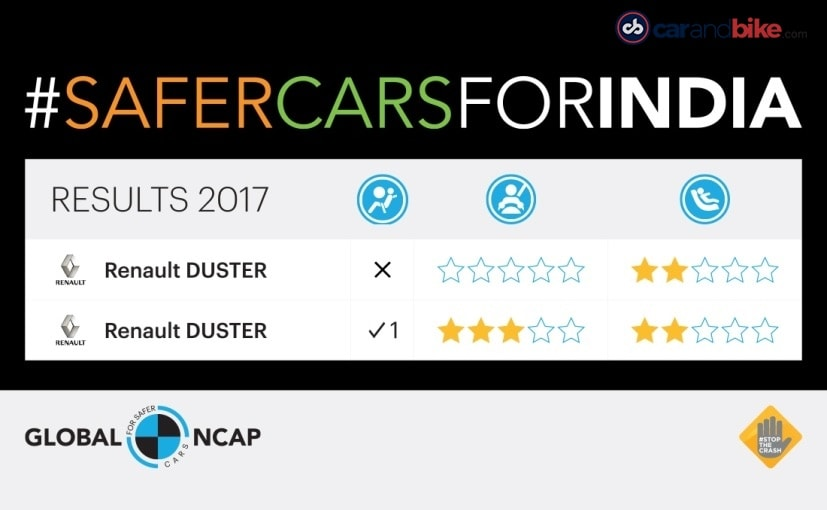 Renault duster global ncap crash test results