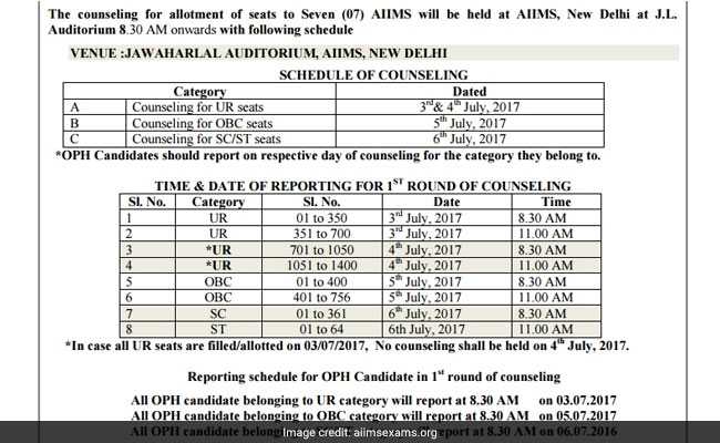 aiims mbbs counselling